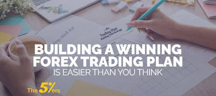 Building a Winning Trading Plan