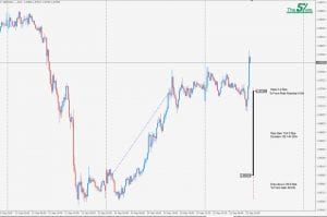 Trade Of The Day GBP/NZD 24/09/2018