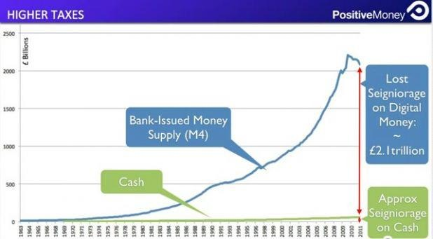 Cash vs Virtual Money