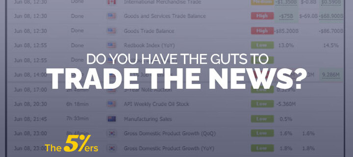 Do You Have the Guts to Trade the News?