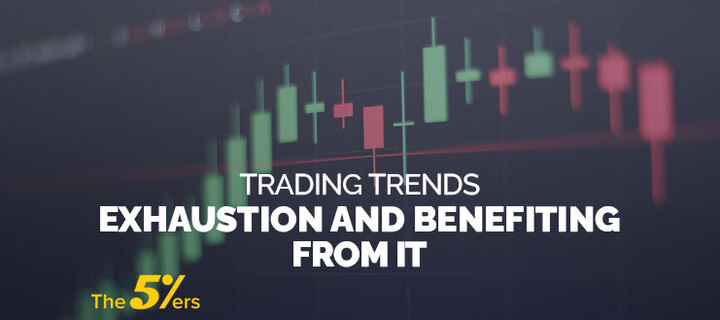 Trading Trends Exhaustion and Benefiting From It