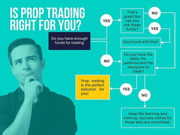 what is proprietary trading and is prop trading right for you?