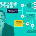 is prop trading right for-you