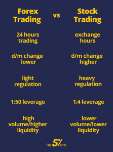 The Differences Between Trading Forex and Stocks