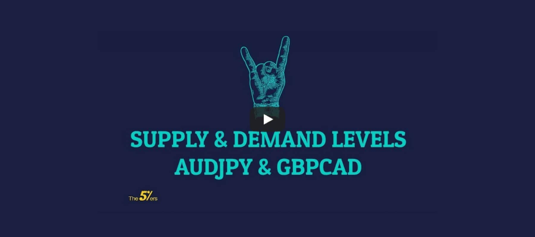 Supply and Demand Forex Analysis Session. AUDJPY, GBPCHF