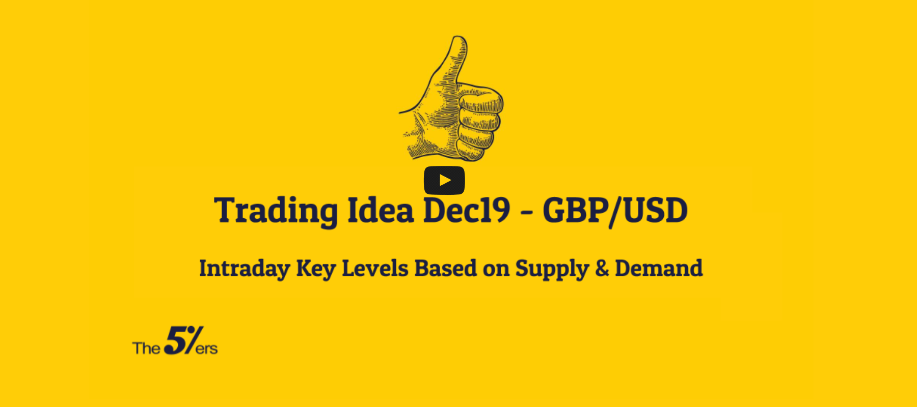 Trading Idea Dec19 - GBP_USD_ Intraday Key Levels Based on Supply & Demand