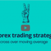 Simple Trading Strategy Cross Over Moving Average