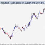 Trade of The Day: Accurate Trade Based on Supply and Demand