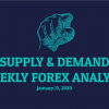 Weekly Forex Analysis – Supply & Demand Forex strategy January 13, 2020