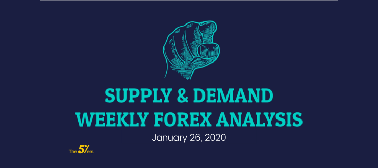 Weekly Forex Analysis – Supply & Demand Forex strategy January 26, 2020
