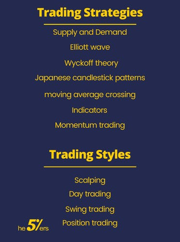 types of trading strategies _ types of trading styles