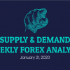the Weekly Forex Analysis – Supply & Demand Forex strategy January 21, 2020