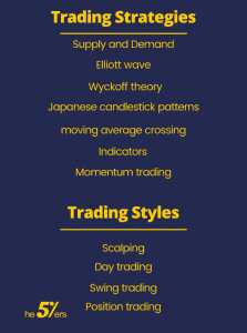 What are the Different Types of Futures Trading Systems?