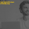 How to Trade With MT4 chart in a friendly way