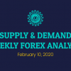 Weekly Forex Analysis Video – Supply & Demand February 10, 2020