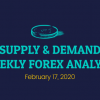 Weekly Forex Analysis Video – Supply & Demand February 17, 2020