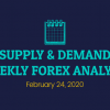 Weekly Forex Analysis Video – Supply & Demand February 24, 2020