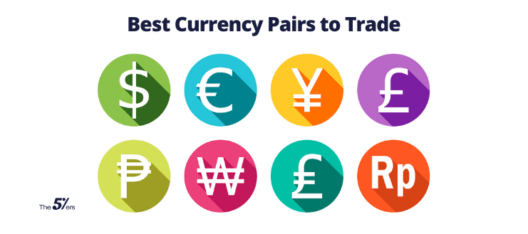 Currency Pairs To Trade In 2020
