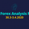 Weekly Forex Analysis Forecast 30.3-3.4.2020