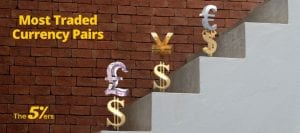 What are the Most Traded Currency Pairs in the Forex Market