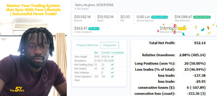 Master Your Trading System that Sync With Your Lifestyle   Successful Forex Trader