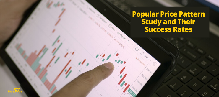 Popular Price Pattern Study and Their Success Rates
