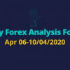 Weekly Forex Analysis Forecast Apr 06-10_04_2020 a