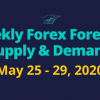 Weekly Forex Forecast – Supply & Demand Analysis May 25-29, 2020