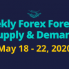 Weekly Forex Review - Supply & Demand Analysis Forecast May 18-22, 2020