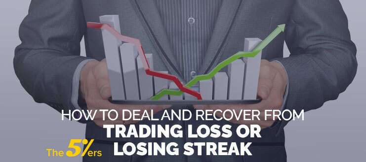 How to Deal and Recover From a Trading Loss or Losing Streak