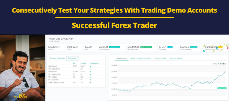 Consecutively Test Your Strategies With Trading Demo Accounts | Successful Forex Trader