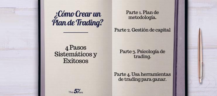 4 claves para crear un plan de trading sistemático y exitoso