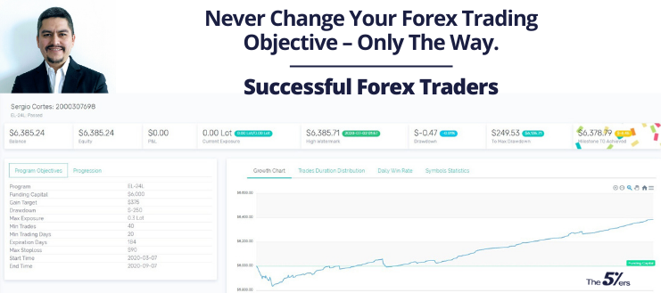 Never Change Your Forex Trading Objective – Only The Way.