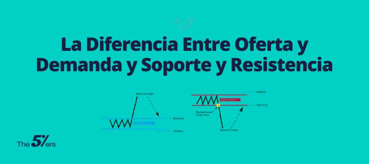 La Diferencia Entre Oferta y Demanda y Soporte y Resistencia (2)