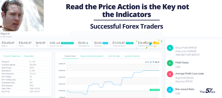 _Read the Price Action is the Key not the Indicators