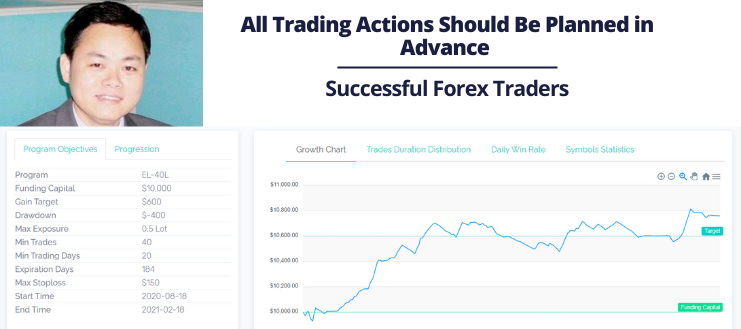 All Trading Actions Should Be Planned in Advance stat (1)