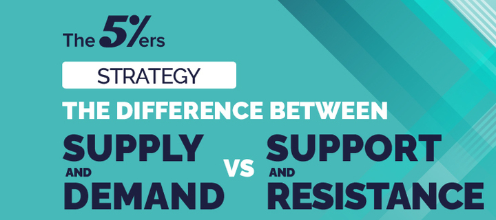 The Difference Between Supply and Demand and Support & Resistance