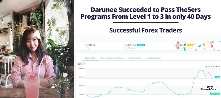 Darunee Succeeded to Pass The5ers Programs From Level 1 to 3 in only 40 Days