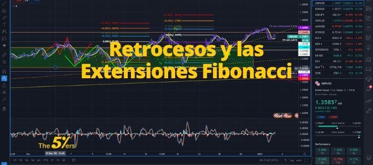 Retrocesos y las Extensiones Fibonacci
