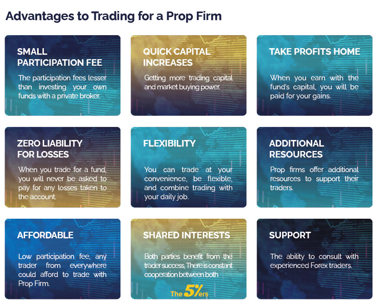 Advantages to Trading for a Remote Prop Firm