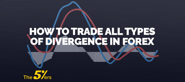 How to Trade All Types of Divergence in Forex