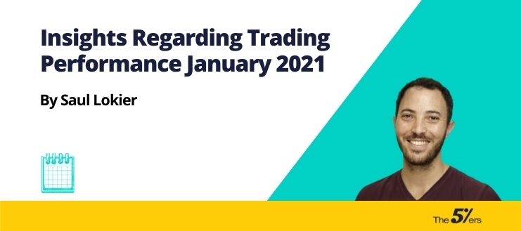 Insights Regarding Trading Performance for January 2021 by Saul Lokier