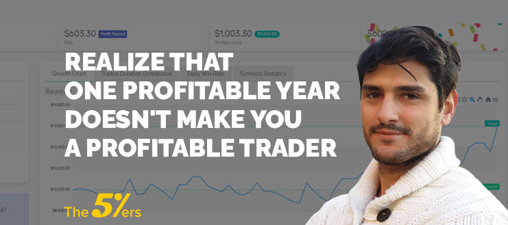 Realize That One Profitable Year Doesn't Make You a Profitable Trader