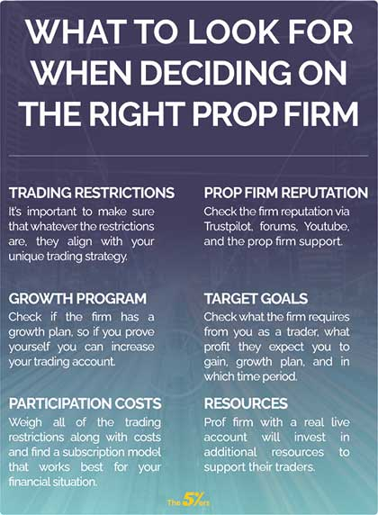 What to Look for When Deciding on the Right Prop Firm mobile