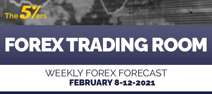 Forex Trading Room on February 8 – 12, 2021 – How Supply and Demand method is applied to all kind of assets