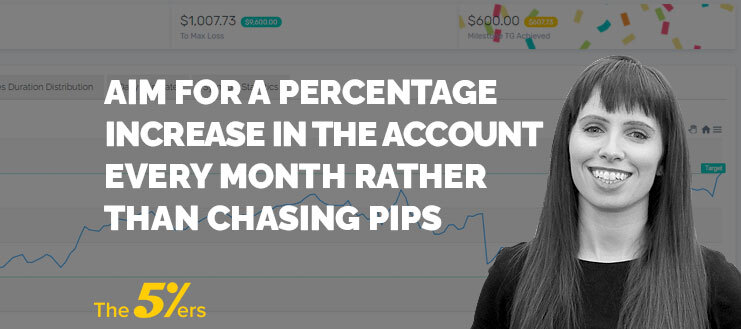 Aim for a Percentage Increase in the Account Every Month Rather Than Chasing Pips