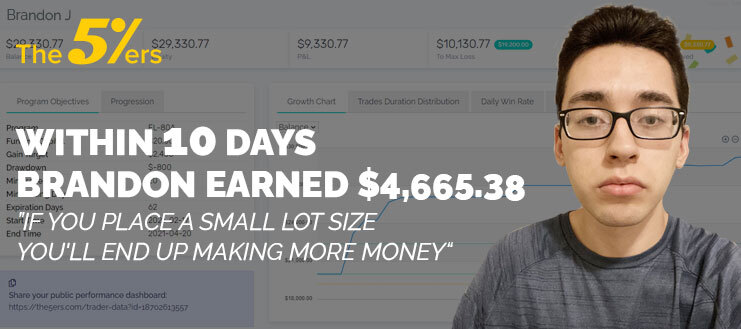 If you place a small lot size you'll end up making more money