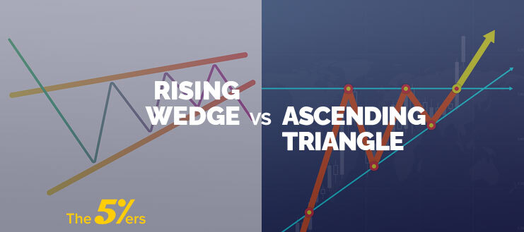 The Difference Between Rising Wedge vs Ascending Triangle