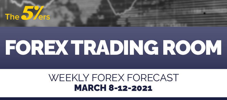 Forex Trading Room on March 8 – 12, 2021 – Demand level combined with Head and Shoulders pattern