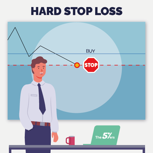 Stop loss techniques - Hard stop loss